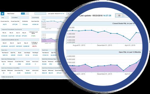 Analityc info